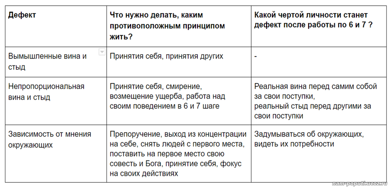 лечение от алкоголизма в Москве клиники